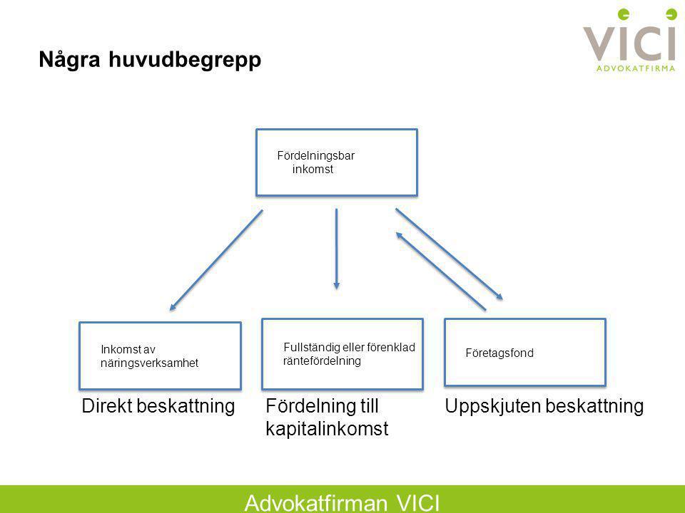 Advokatfirman VICI Några huvudbegrepp Direkt beskattningFördelning till Uppskjuten beskattning kapitalinkomst Fördelningsbar inkomst Fördelningsbar in