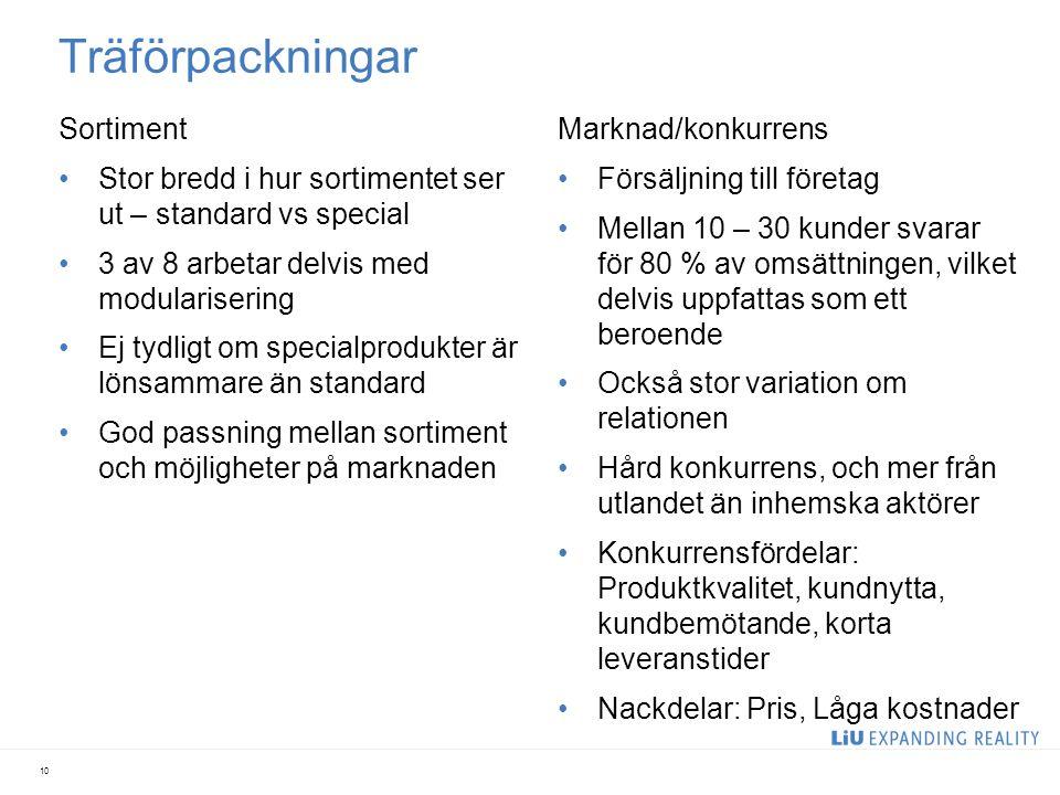 Träförpackningar Sortiment Stor bredd i hur sortimentet ser ut – standard vs special 3 av 8 arbetar delvis med modularisering Ej tydligt om specialpro
