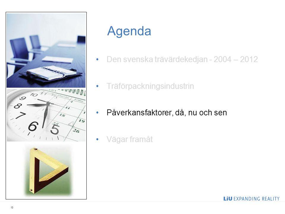 Agenda Den svenska trävärdekedjan - 2004 – 2012 Träförpackningsindustrin Påverkansfaktorer, då, nu och sen Vägar framåt 13