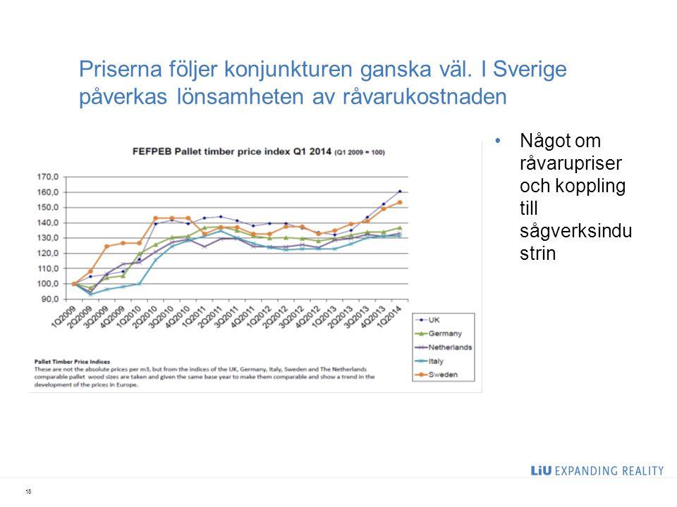 Priserna följer konjunkturen ganska väl. I Sverige påverkas lönsamheten av råvarukostnaden Något om råvarupriser och koppling till sågverksindu strin