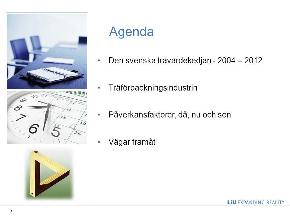 Agenda Den svenska trävärdekedjan - 2004 – 2012 Träförpackningsindustrin Påverkansfaktorer, då, nu och sen Vägar framåt 2