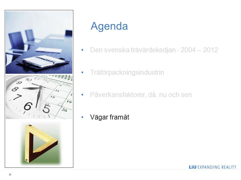 Agenda Den svenska trävärdekedjan - 2004 – 2012 Träförpackningsindustrin Påverkansfaktorer, då, nu och sen Vägar framåt 23