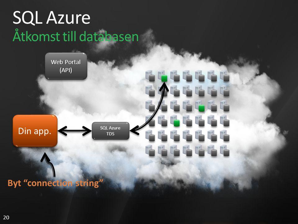 20 SQL Azure Åtkomst till databasen Web Portal (API) (API) SQL Azure TDS SQL Azure TDS Din app.
