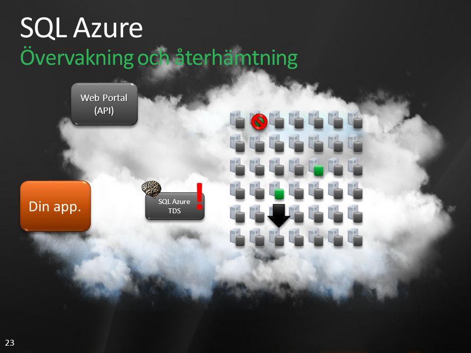 23 SQL Azure Övervakning och återhämtning Web Portal (API) (API) SQL Azure TDS SQL Azure TDS Din app. !