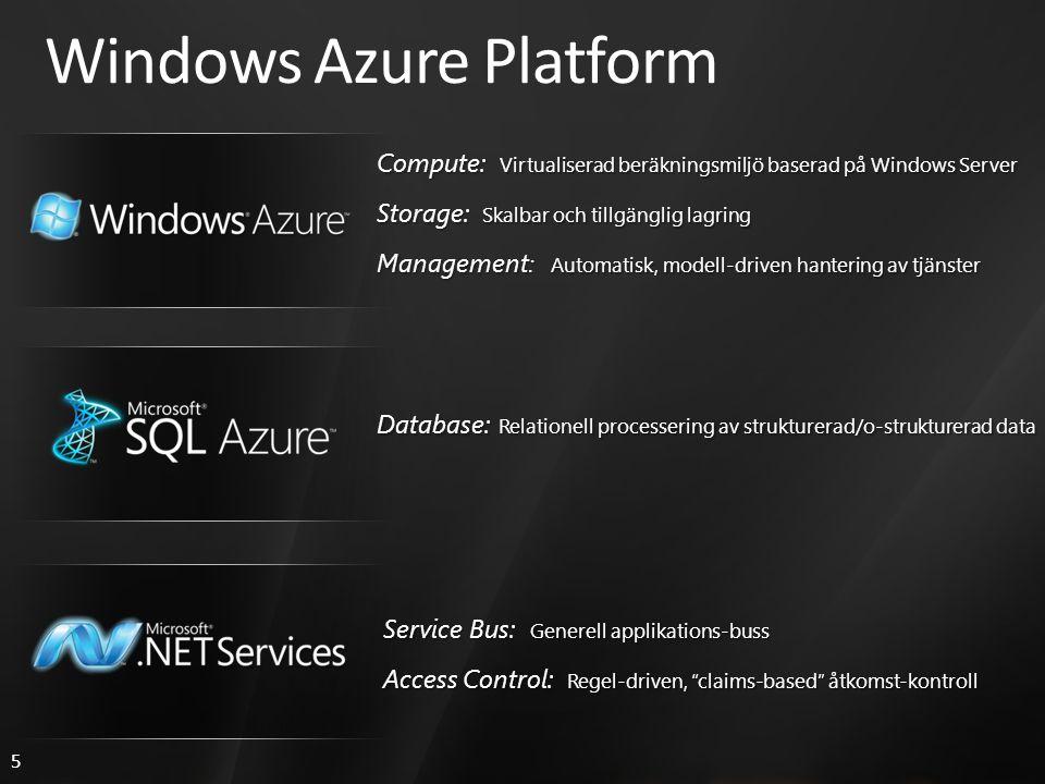 5 Windows Azure Platform Compute: Virtualiserad beräkningsmiljö baserad på Windows Server Storage: Skalbar och tillgänglig lagring Management : Automa