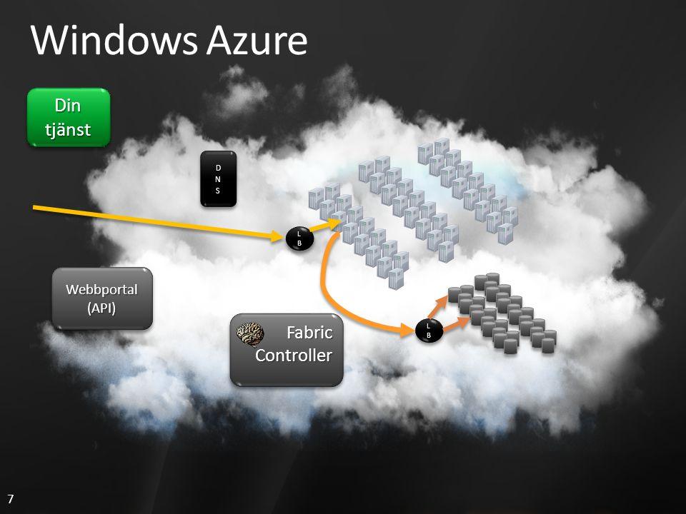 7 Windows Azure FabricControllerFabricController Webbportal(API)Webbportal(API) LBLBLBLB LBLBLBLB LBLBLBLB LBLBLBLB Din tjänst