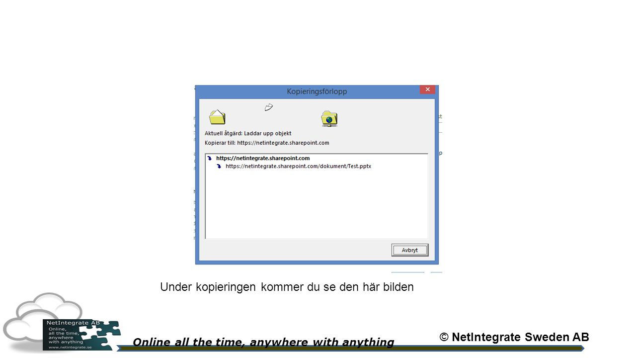 Online all the time, anywhere with anything Under kopieringen kommer du se den här bilden © NetIntegrate Sweden AB