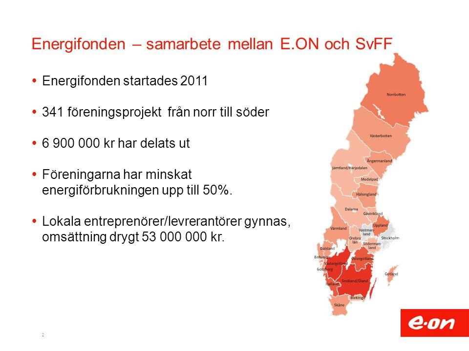 Energifonden – samarbete mellan E.ON och SvFF  Energifonden startades 2011  341 föreningsprojekt från norr till söder  6 900 000 kr har delats ut 
