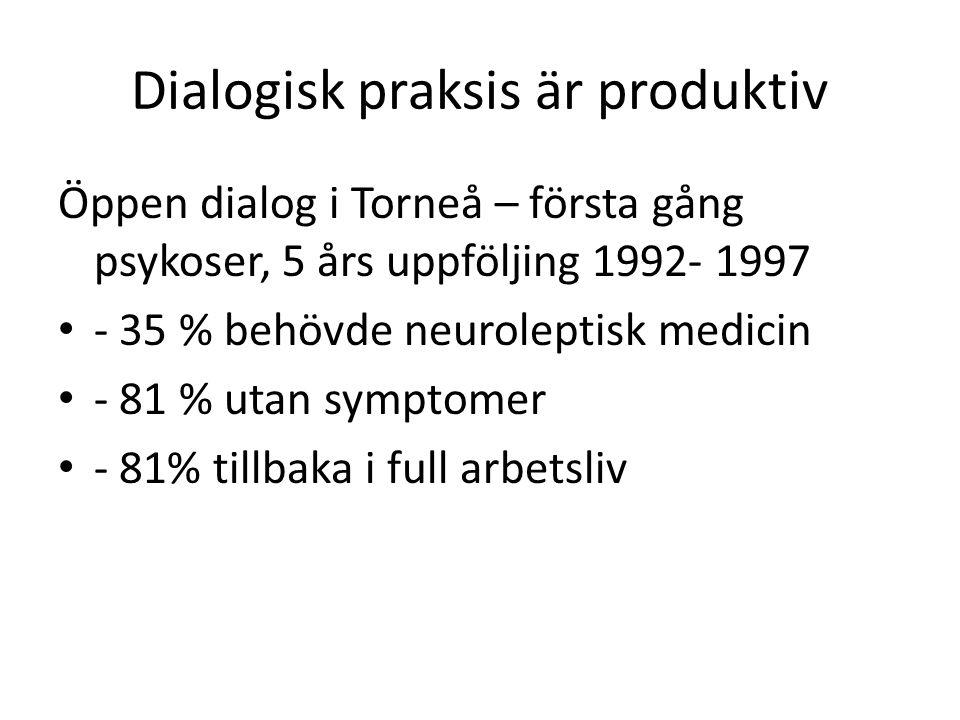 Dialogisk praksis är produktiv Öppen dialog i Torneå – första gång psykoser, 5 års uppföljing 1992- 1997 - 35 % behövde neuroleptisk medicin - 81 % utan symptomer - 81% tillbaka i full arbetsliv