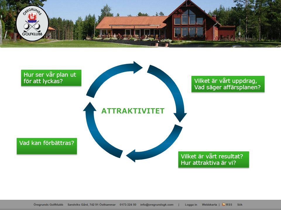 Vilket är vårt uppdrag, Vad säger affärsplanen? Vilket är vårt uppdrag, Vad säger affärsplanen? Vilket är vårt resultat? Hur attraktiva är vi? Vilket