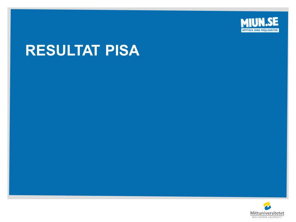 RESULTAT PISA
