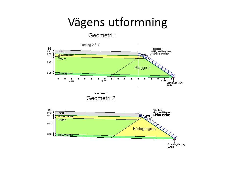 Materialegenskaper vattenretentionskurvor Exempel på hur vattenretentionskurvor för olika material kan se ut.