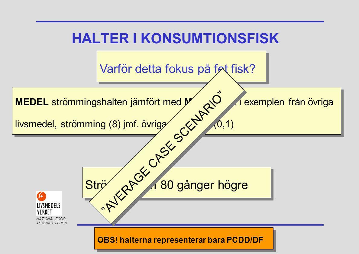 NATIONAL FOOD ADMINISTRATION HALTER I KONSUMTIONSFISK Varför detta fokus på fet fisk? MEDEL strömmingshalten jämfört med MEDEL halt i exemplen från öv