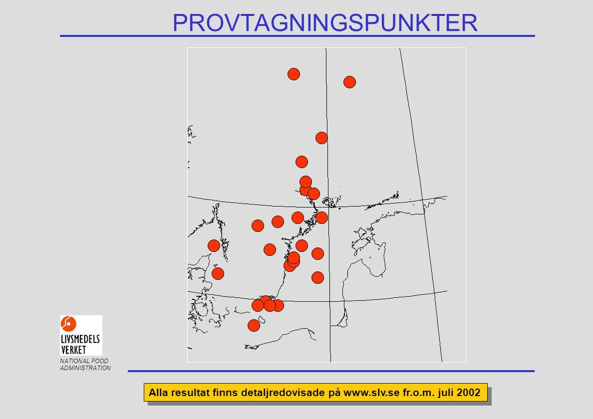 NATIONAL FOOD ADMINISTRATION PROVTAGNINGSPUNKTER Alla resultat finns detaljredovisade på www.slv.se fr.o.m. juli 2002