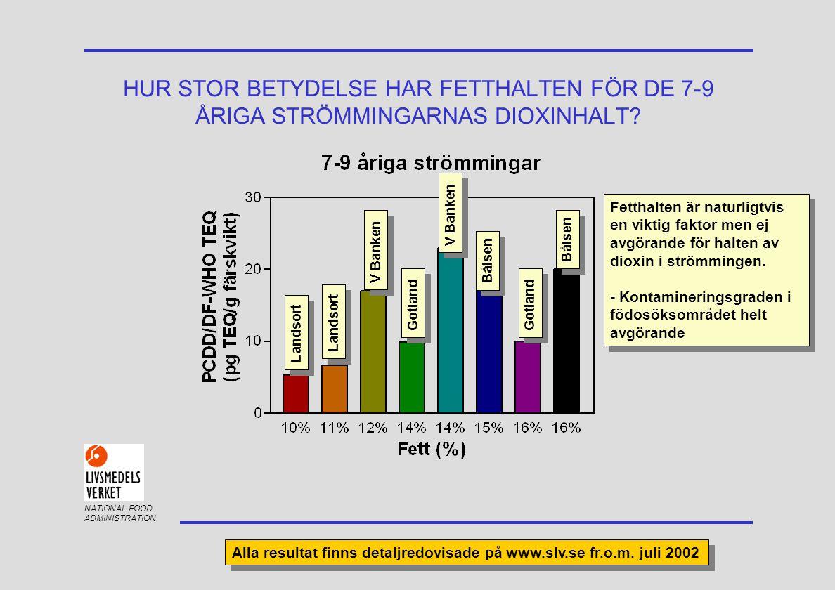 NATIONAL FOOD ADMINISTRATION HUR STOR BETYDELSE HAR FETTHALTEN FÖR DE 7-9 ÅRIGA STRÖMMINGARNAS DIOXINHALT? Bålsen Alla resultat finns detaljredovisade
