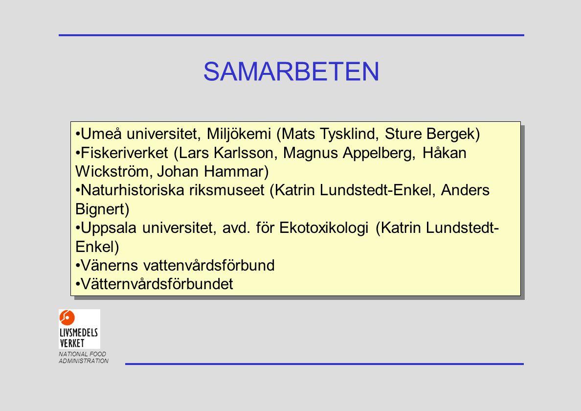NATIONAL FOOD ADMINISTRATION SAMARBETEN Umeå universitet, Miljökemi (Mats Tysklind, Sture Bergek) Fiskeriverket (Lars Karlsson, Magnus Appelberg, Håkan Wickström, Johan Hammar) Naturhistoriska riksmuseet (Katrin Lundstedt-Enkel, Anders Bignert) Uppsala universitet, avd.