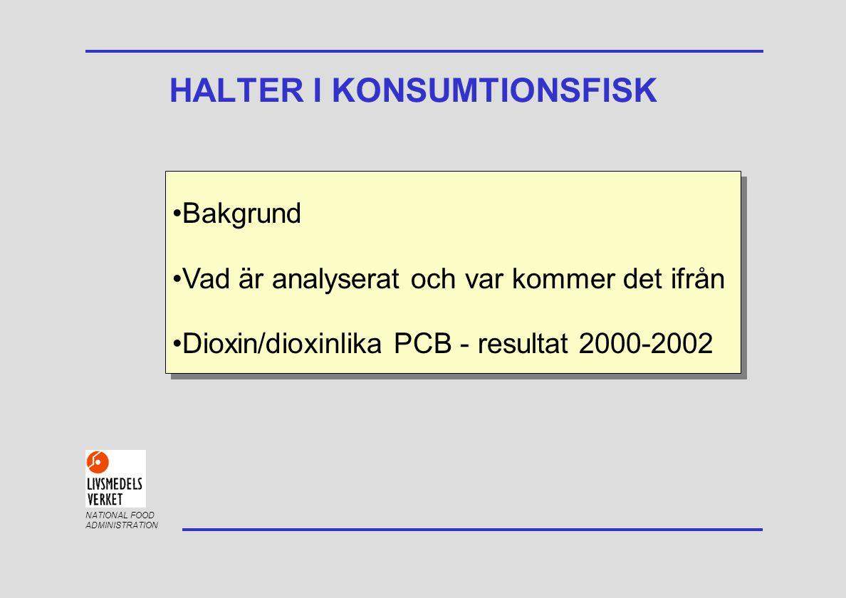 NATIONAL FOOD ADMINISTRATION HALTER I KONSUMTIONSFISK Bakgrund Vad är analyserat och var kommer det ifrån Dioxin/dioxinlika PCB - resultat 2000-2002 Bakgrund Vad är analyserat och var kommer det ifrån Dioxin/dioxinlika PCB - resultat 2000-2002