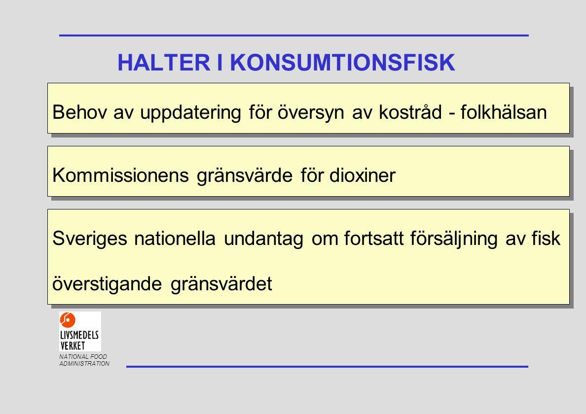 NATIONAL FOOD ADMINISTRATION HALTER I KONSUMTIONSFISK Behov av uppdatering för översyn av kostråd - folkhälsan Kommissionens gränsvärde för dioxiner S