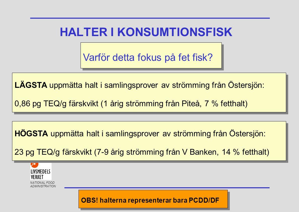 NATIONAL FOOD ADMINISTRATION HALTER I KONSUMTIONSFISK Varför detta fokus på fet fisk? LÄGSTA uppmätta halt i samlingsprover av strömming från Östersjö