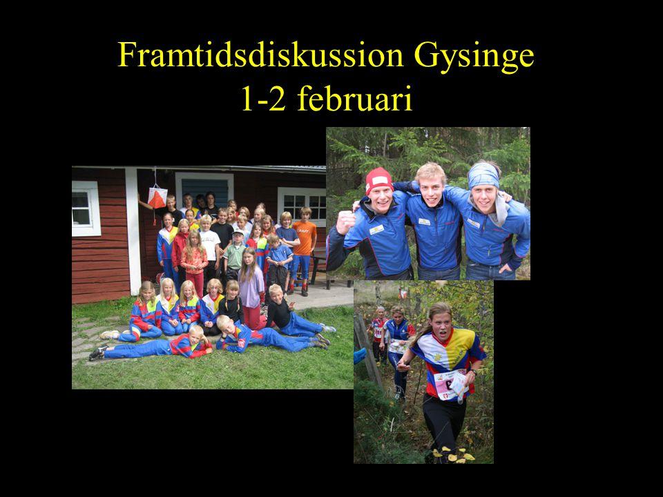 Framtidsdiskussion Gysinge 1-2 februari