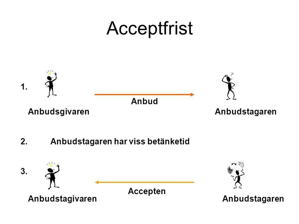 Acceptfrist AnbudsgivarenAnbudstagaren Anbud 2.Anbudstagaren har viss betänketid AnbudstagivarenAnbudstagaren Accepten 3.