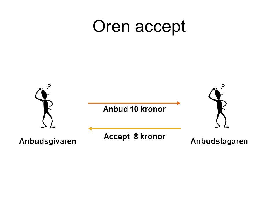 Oren accept AnbudsgivarenAnbudstagaren Anbud 10 kronor Accept 8 kronor