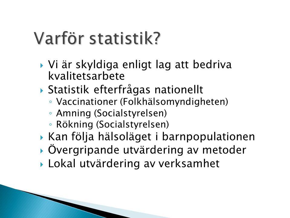 Varför statistik?  Vi är skyldiga enligt lag att bedriva kvalitetsarbete  Statistik efterfrågas nationellt ◦ Vaccinationer (Folkhälsomyndigheten) ◦