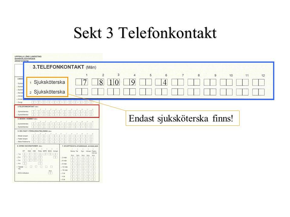 Sekt 3 Telefonkontakt 7891 04 Endast sjuksköterska finns!