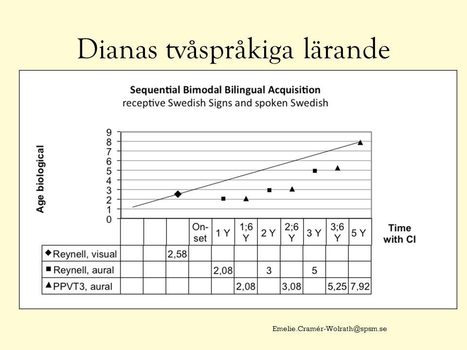 Dianas tvåspråkiga lärande Emelie.Cramér-Wolrath@spsm.se