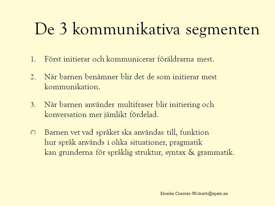 Sammanläggningsavhandling Kappa Signs of Acquiring Bimodal Bilingualism Differently: A longitudinal Case Study of Mediating a Deaf and a Hearing Twin in a Deaf Family (2013) www.diva-portal.org/smash/record.jsf?pid=diva2:586575 www.diva-portal.org/smash/record.jsf?pid=diva2:586575 Samtliga 4 artiklar accepterade i internationella vetenskapliga tidskrifter Uppmärksamhetsuttryck (2011) Dianas förstaspråk (2015) Hugos parallella tvåspråkighet (2013) Dianas andraspråk med CI (2013) Emelie.Cramer-Wolrath@SPSM.se