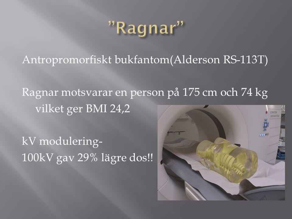 Antropromorfiskt bukfantom(Alderson RS-113T) Ragnar motsvarar en person på 175 cm och 74 kg vilket ger BMI 24,2 kV modulering- 100kV gav 29% lägre dos!!