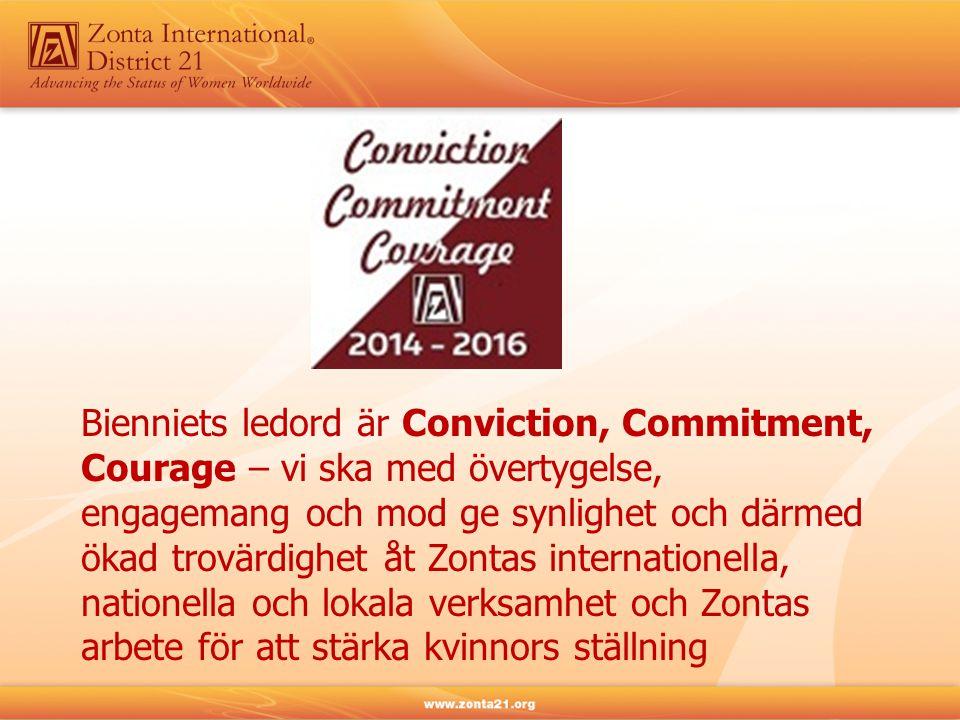 Bienniets ledord är Conviction, Commitment, Courage – vi ska med övertygelse, engagemang och mod ge synlighet och därmed ökad trovärdighet åt Zontas internationella, nationella och lokala verksamhet och Zontas arbete för att stärka kvinnors ställning