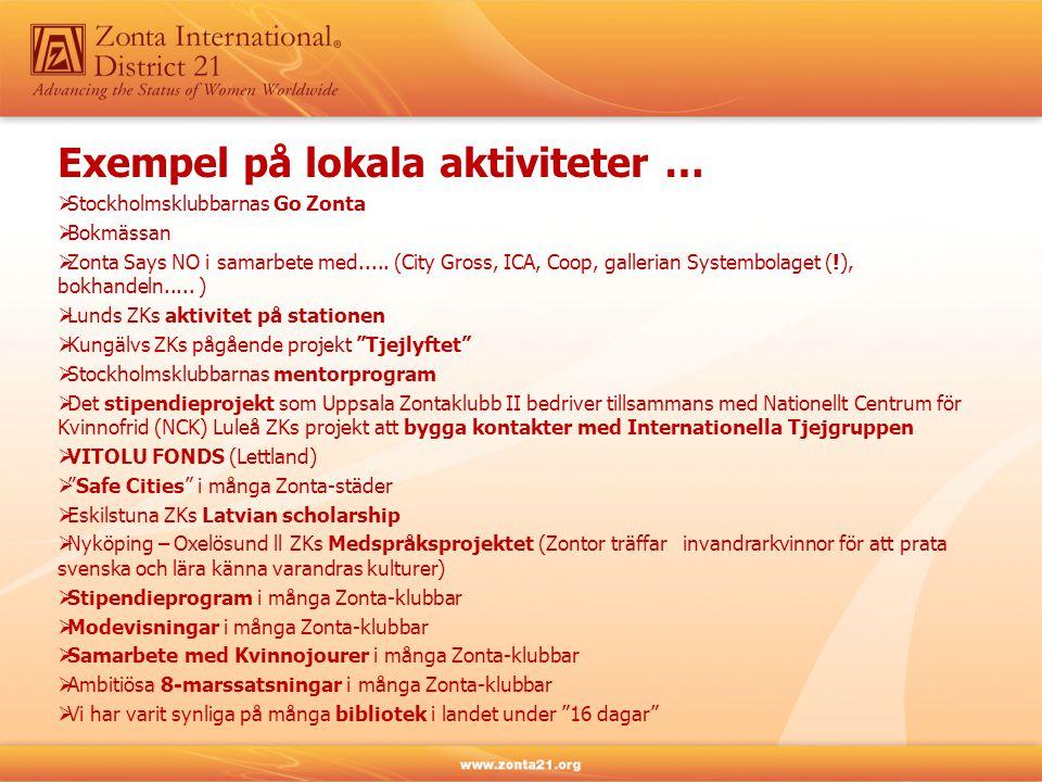 Exempel på lokala aktiviteter …  Stockholmsklubbarnas Go Zonta  Bokmässan  Zonta Says NO i samarbete med.....