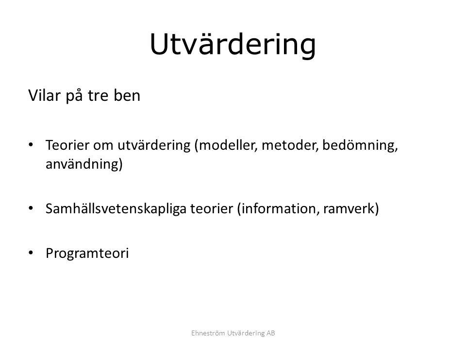 Utvärdering Vilar på tre ben Teorier om utvärdering (modeller, metoder, bedömning, användning) Samhällsvetenskapliga teorier (information, ramverk) Pr