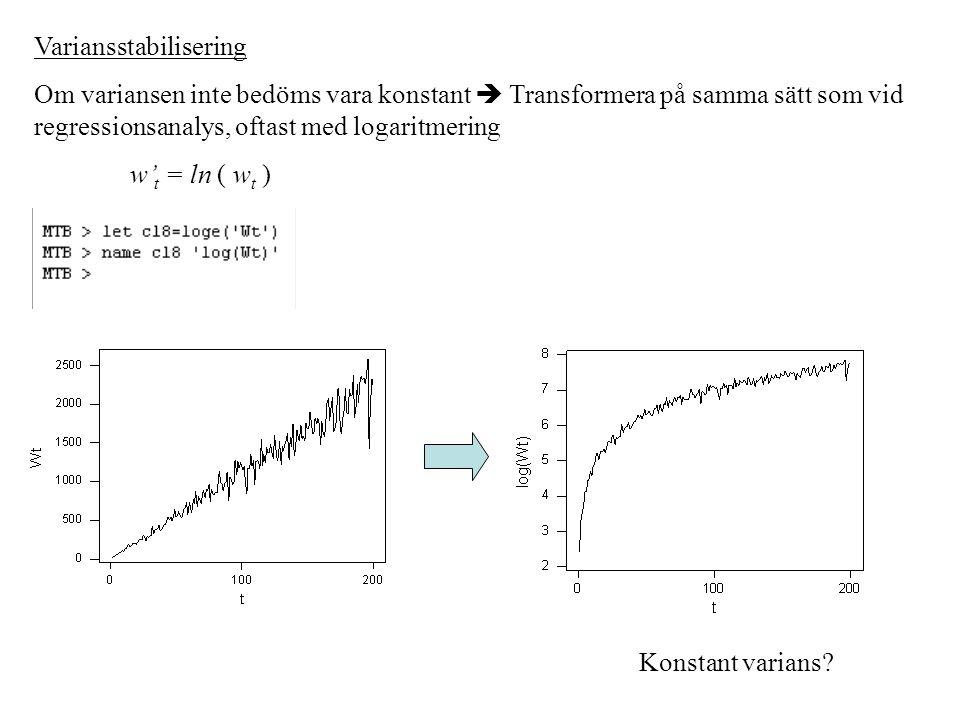 Variansstabilisering Om variansen inte bedöms vara konstant  Transformera på samma sätt som vid regressionsanalys, oftast med logaritmering w' t = ln
