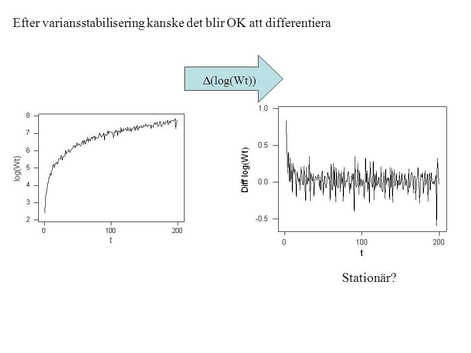 Efter variansstabilisering kanske det blir OK att differentiera  (log(Wt)) Stationär?
