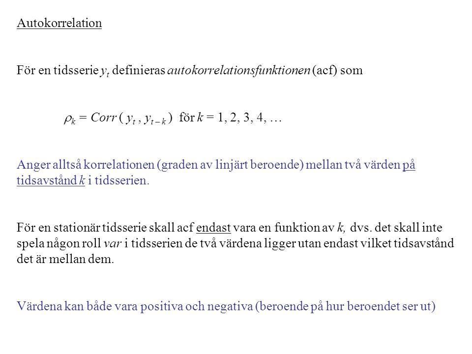 Autokorrelation För en tidsserie y t definieras autokorrelationsfunktionen (acf) som  k = Corr ( y t, y t – k ) för k = 1, 2, 3, 4, … Anger alltså ko