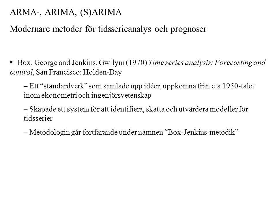 Exempel: Växelkurs EUR/SEK 25 sep – 25 nov 2008 (Källa: www.oanda.com, 2008-11-25) Säsongsvariation.