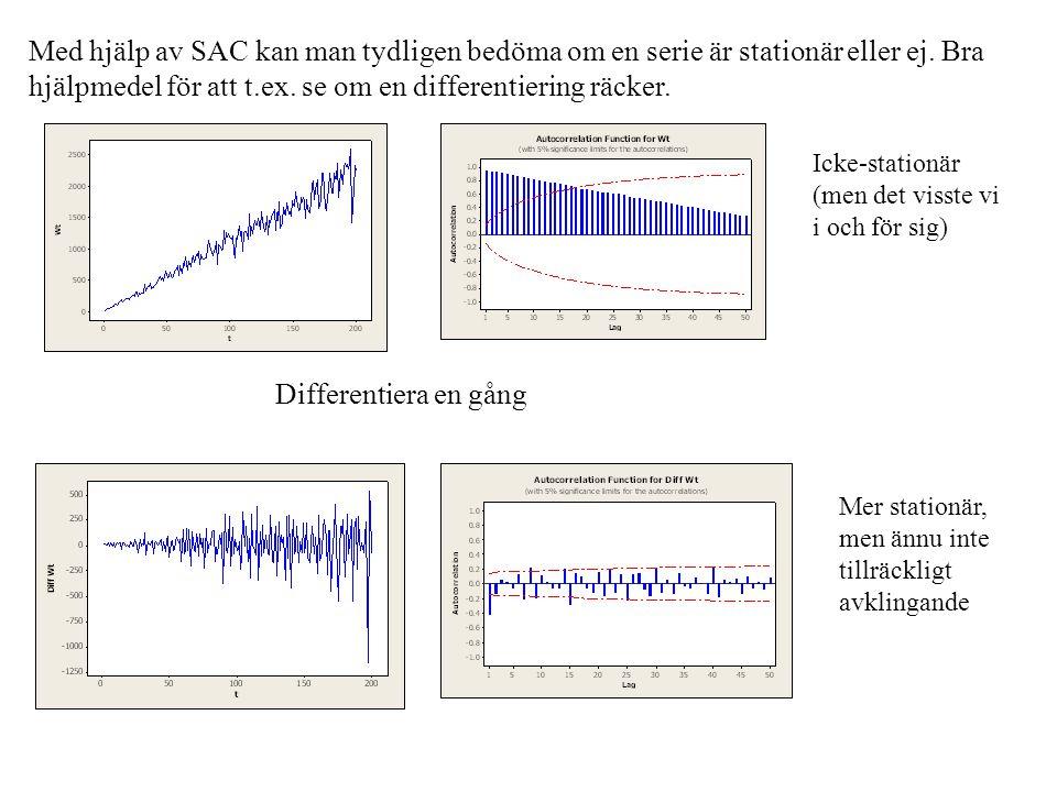 Med hjälp av SAC kan man tydligen bedöma om en serie är stationär eller ej. Bra hjälpmedel för att t.ex. se om en differentiering räcker. Icke-station