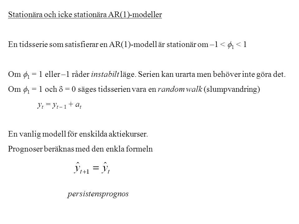 Stationära och icke stationära AR(1)-modeller En tidsserie som satisfierar en AR(1)-modell är stationär om –1 <  1 < 1 Om  1 = 1 eller –1 råder inst