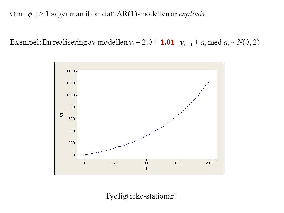 Om |  1 | > 1 säger man ibland att AR(1)-modellen är explosiv. Exempel: En realisering av modellen y t = 2.0 + 1.01  y t – 1 + a t med a t ~ N(0, 2)