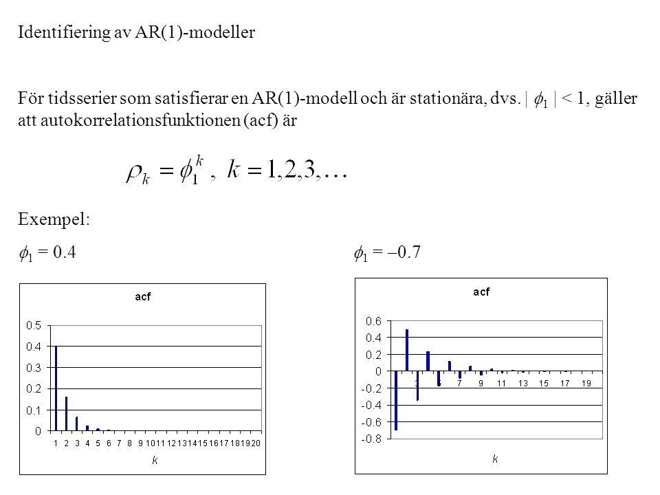 Identifiering av AR(1)-modeller För tidsserier som satisfierar en AR(1)-modell och är stationära, dvs. |  1 | < 1, gäller att autokorrelationsfunktio