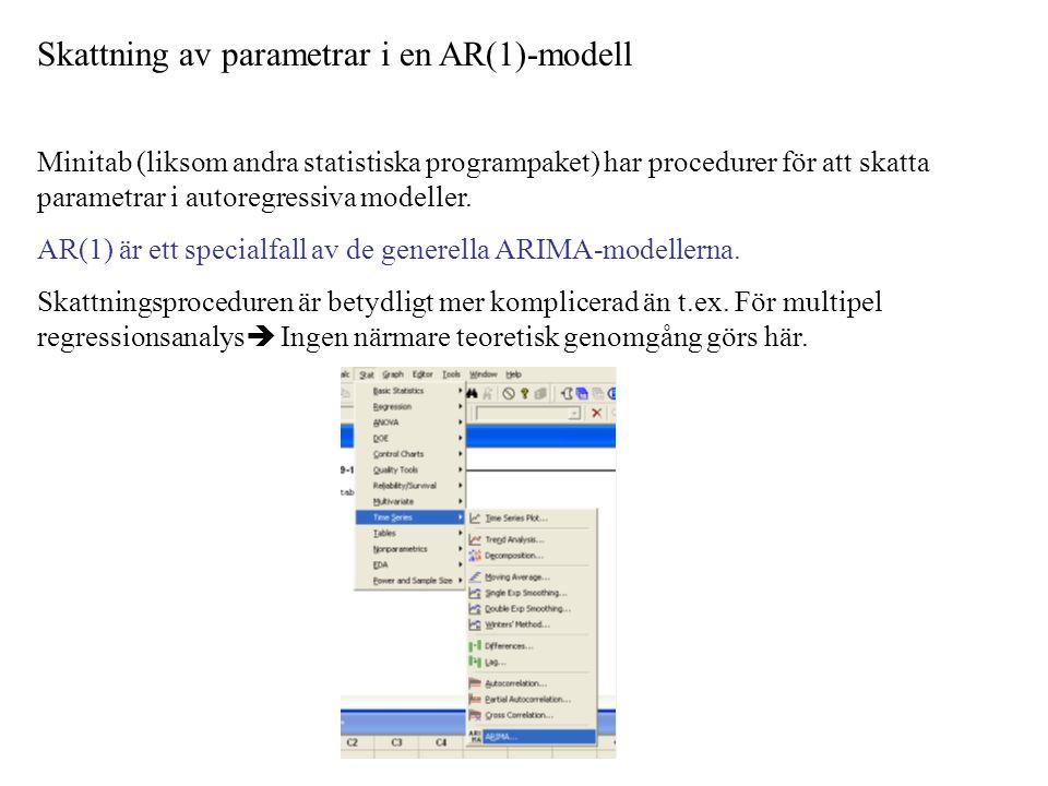 Skattning av parametrar i en AR(1)-modell Minitab (liksom andra statistiska programpaket) har procedurer för att skatta parametrar i autoregressiva mo