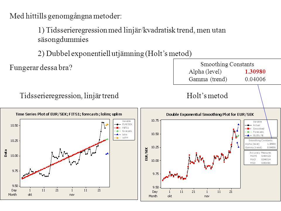 En vanlig metod som inte tagits upp till fullo i kursen: Rullande medelvärden (mer korrekt: Glidande oviktade medelvärden) Stat  Time Series  Moving Average… Veckovis rullande medelvärden