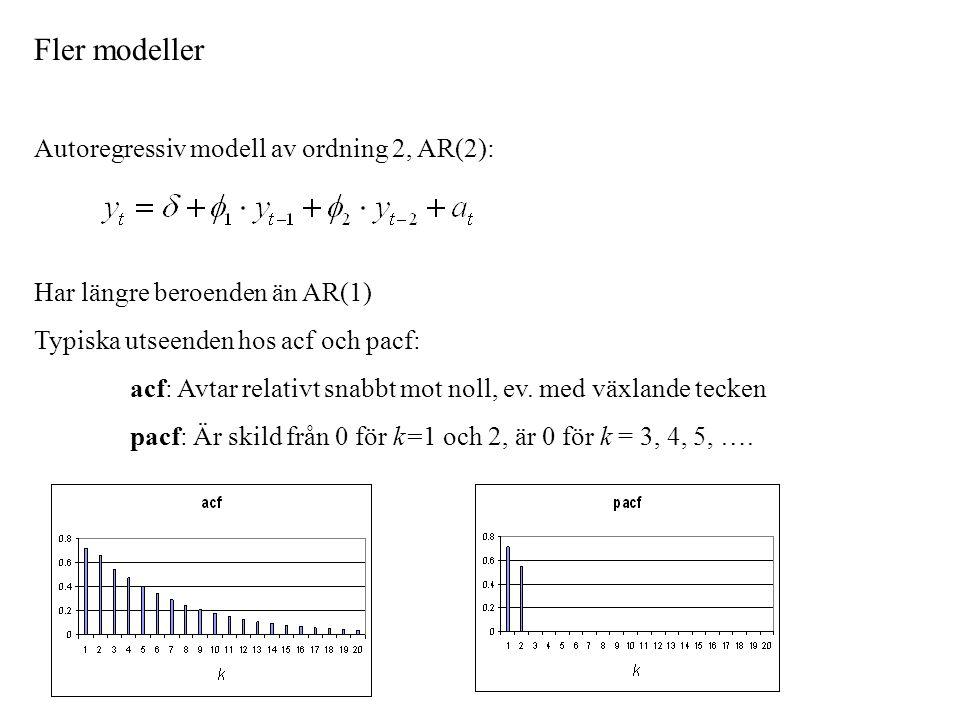 Fler modeller Autoregressiv modell av ordning 2, AR(2): Har längre beroenden än AR(1) Typiska utseenden hos acf och pacf: acf: Avtar relativt snabbt m