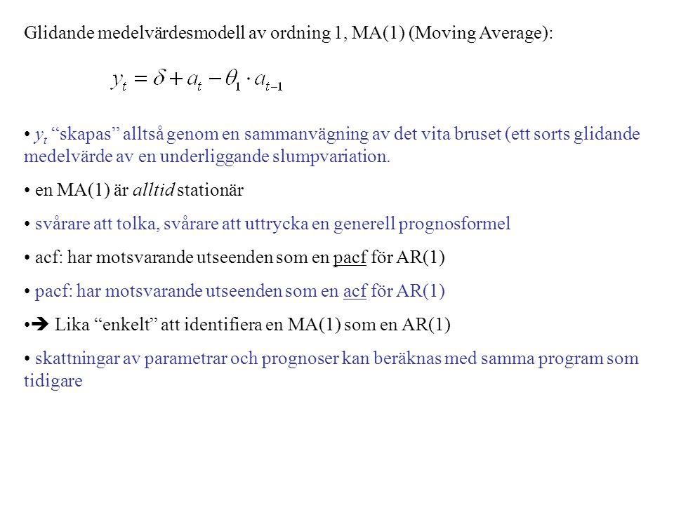 """Glidande medelvärdesmodell av ordning 1, MA(1) (Moving Average): y t """"skapas"""" alltså genom en sammanvägning av det vita bruset (ett sorts glidande med"""