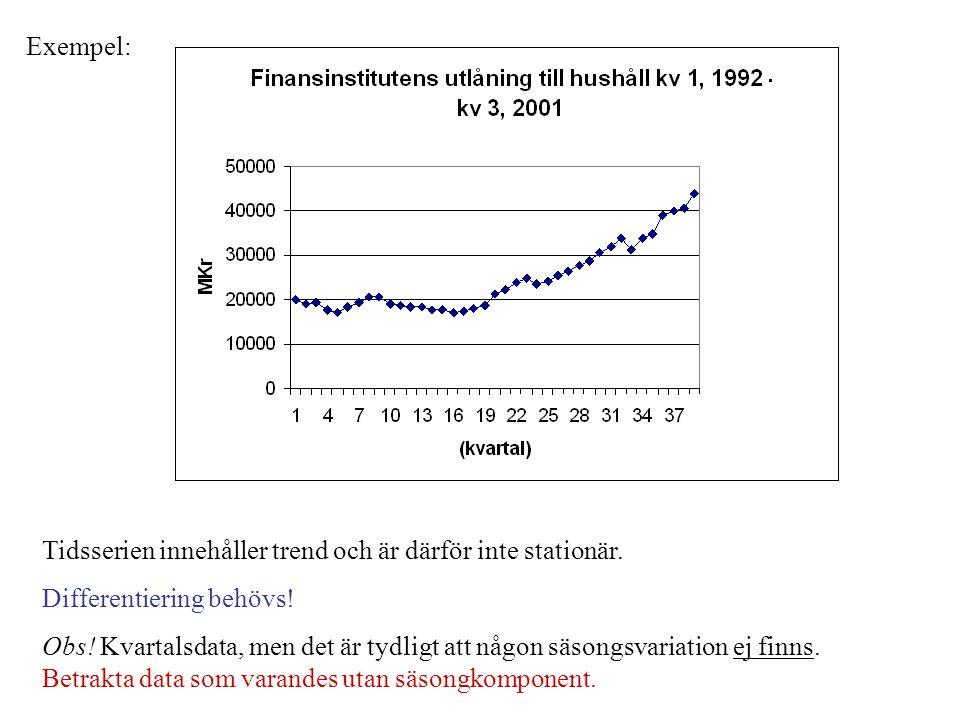 Exempel: Tidsserien innehåller trend och är därför inte stationär. Differentiering behövs! Obs! Kvartalsdata, men det är tydligt att någon säsongsvari