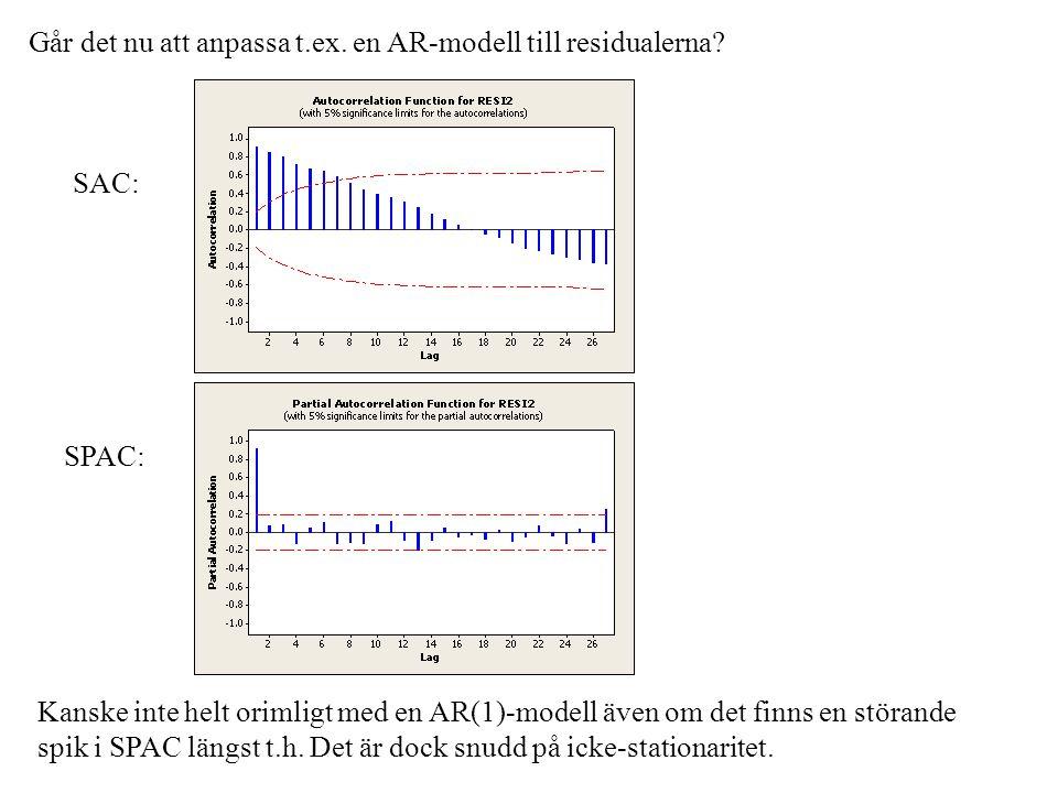 Går det nu att anpassa t.ex. en AR-modell till residualerna? SAC: SPAC: Kanske inte helt orimligt med en AR(1)-modell även om det finns en störande sp