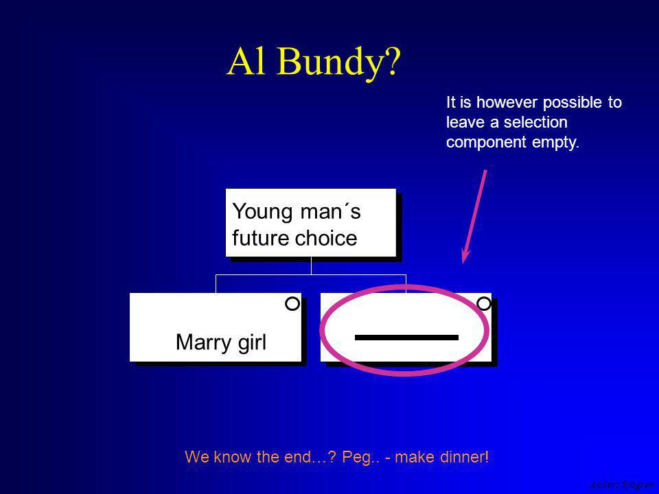 Anders Sjögren Al Bundy. Young man´s future choice We know the end….