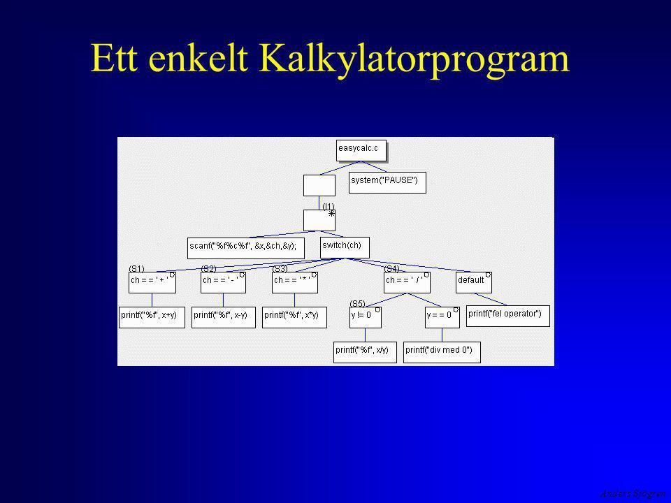 Anders Sjögren Ett enkelt Kalkylatorprogram